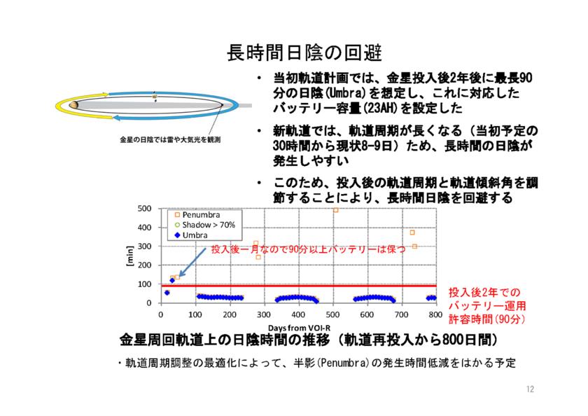 f:id:Imamura:20150206200942p:plain