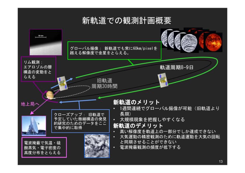 f:id:Imamura:20150206200943p:plain