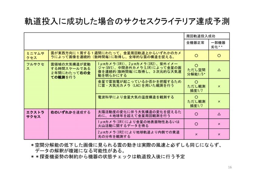 f:id:Imamura:20150206200946p:plain