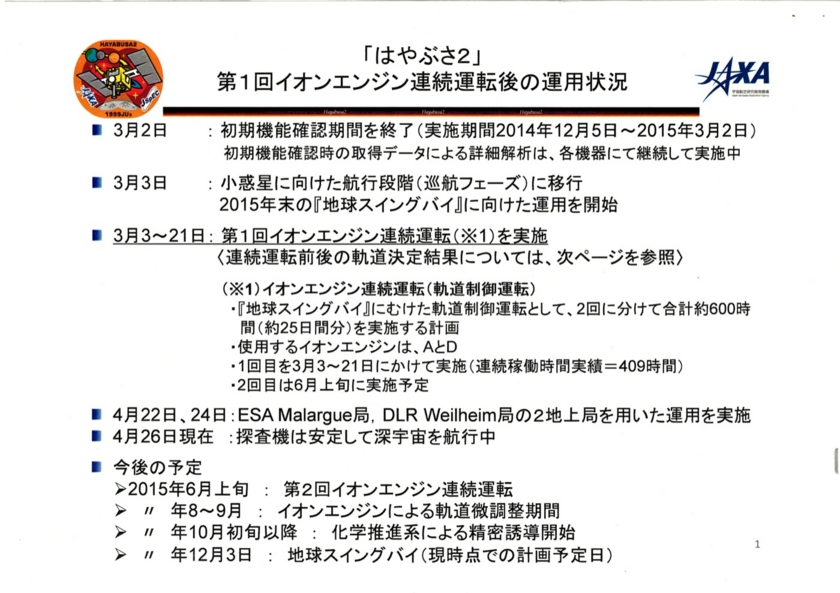 f:id:Imamura:20150428221053j:plain