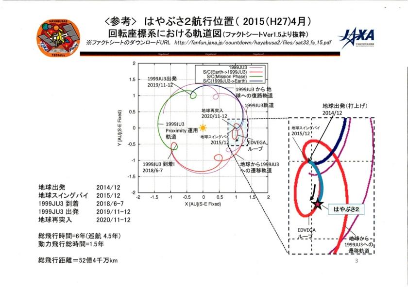 f:id:Imamura:20150428221055j:plain