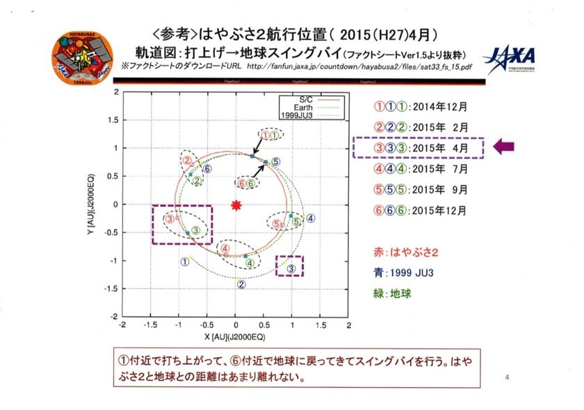 f:id:Imamura:20150428221056j:plain