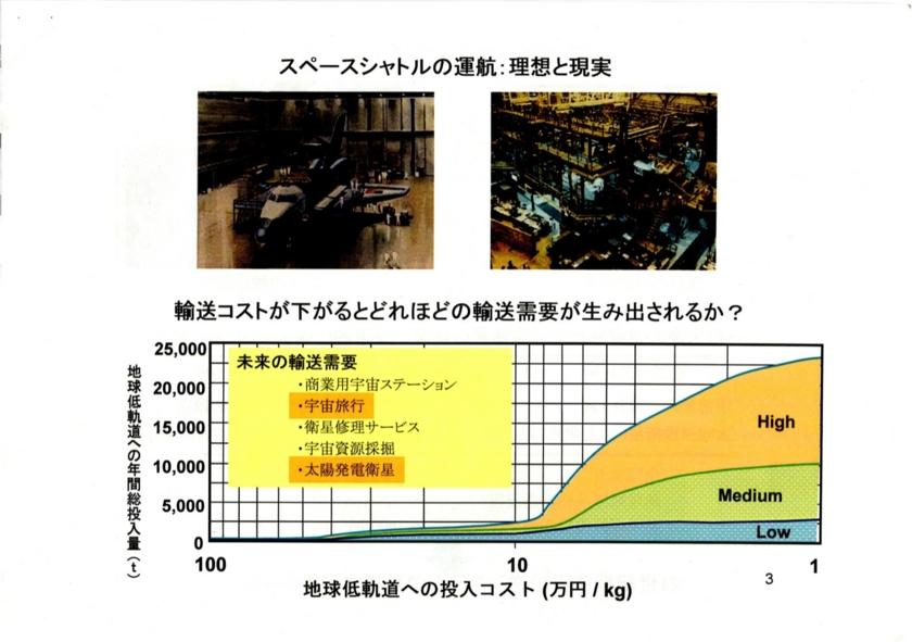 f:id:Imamura:20150615190129j:image