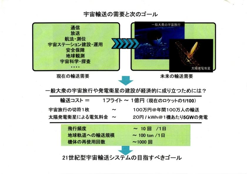 f:id:Imamura:20150615190130j:image