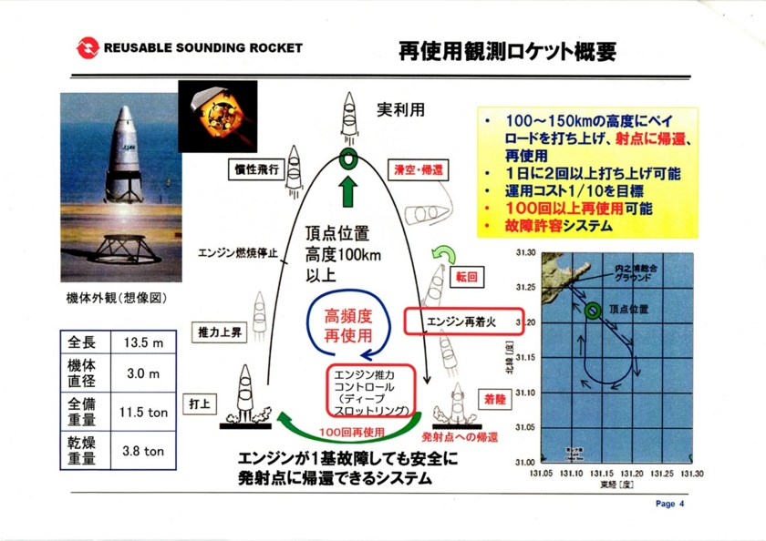 個別「2015/06/15宇宙科学の集い...