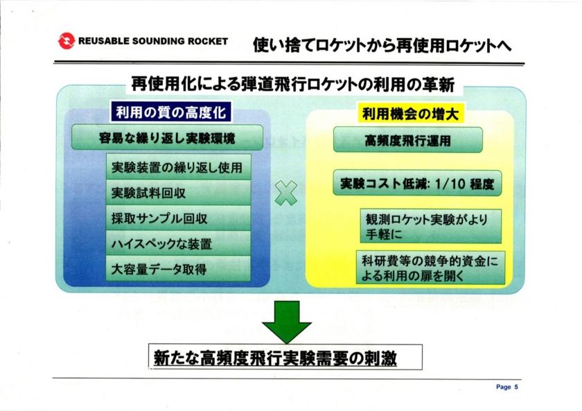 f:id:Imamura:20150615190141j:image
