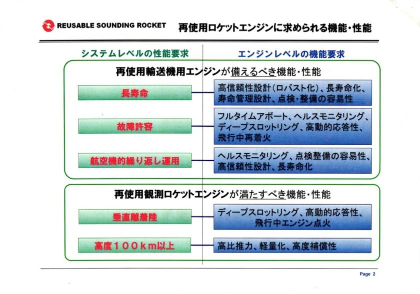 f:id:Imamura:20150615190147j:image