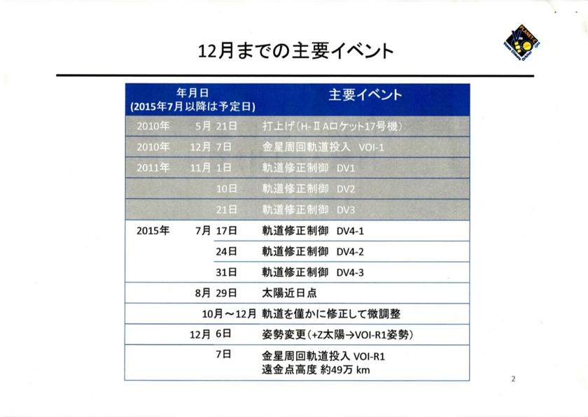 f:id:Imamura:20150709160926j:plain