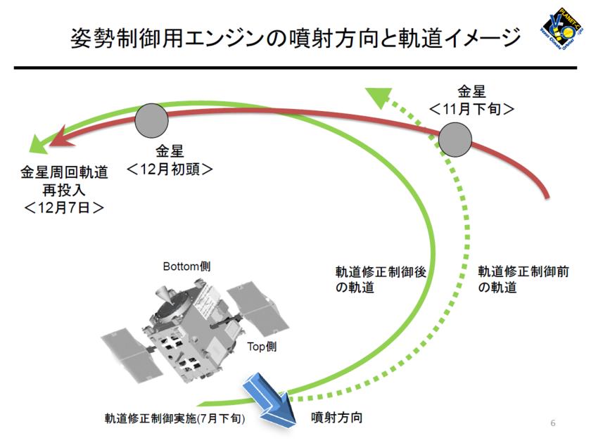 f:id:Imamura:20150710001144p:plain