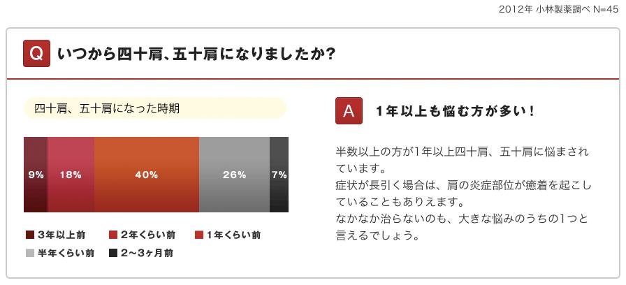 f:id:Imamura:20150710125304p:plain
