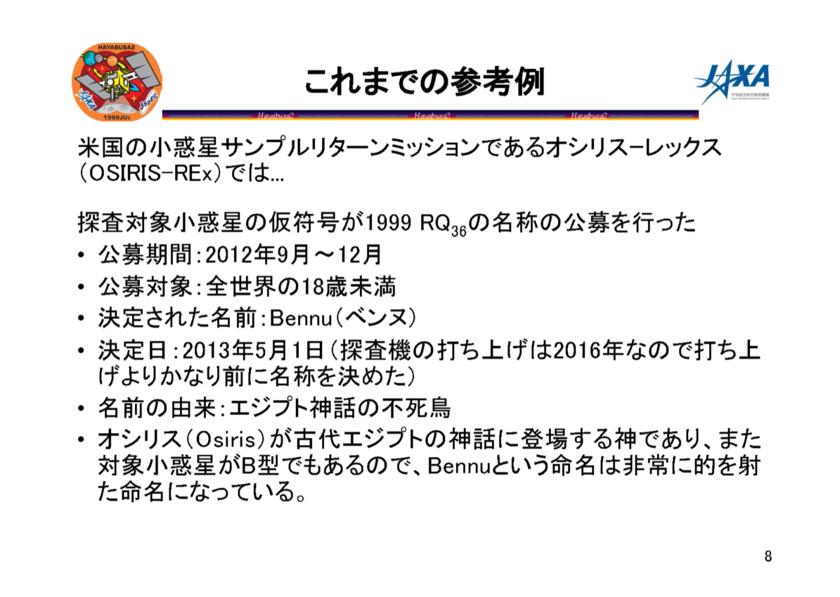 2015/07/21はやぶさ2の目的地1999JU3名称公募