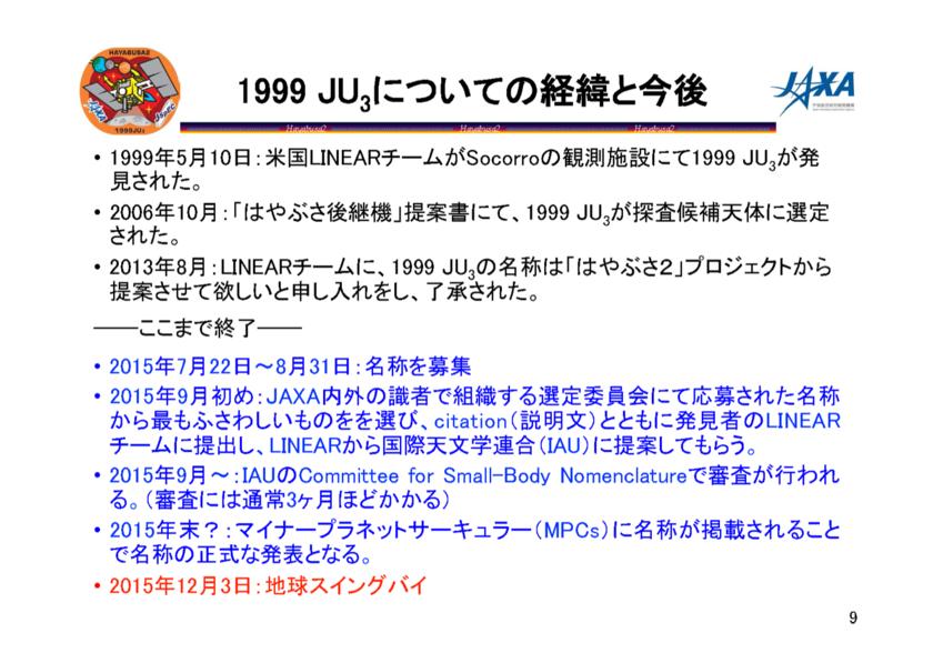 f:id:Imamura:20150721160534p:image