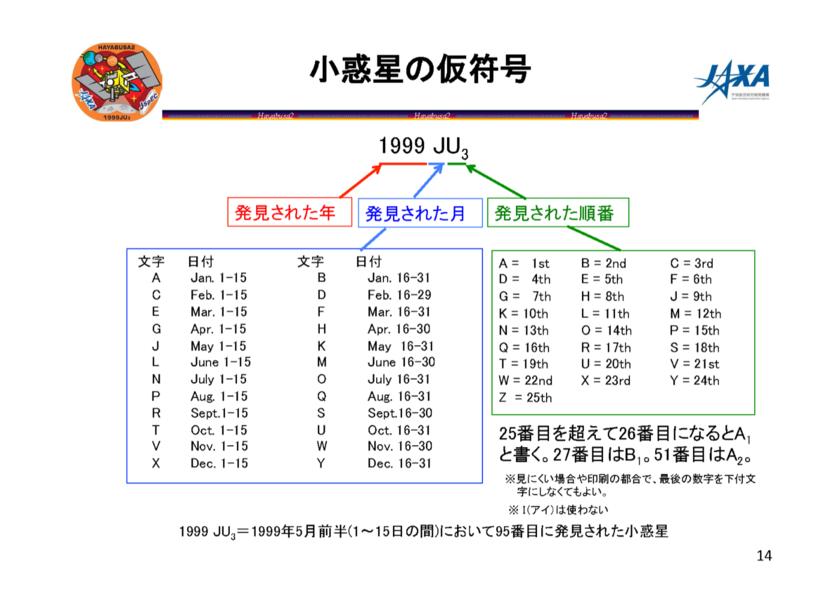f:id:Imamura:20150721160539p:image