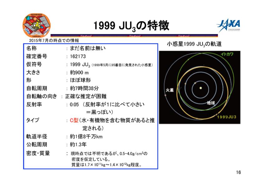 f:id:Imamura:20150721160541p:image