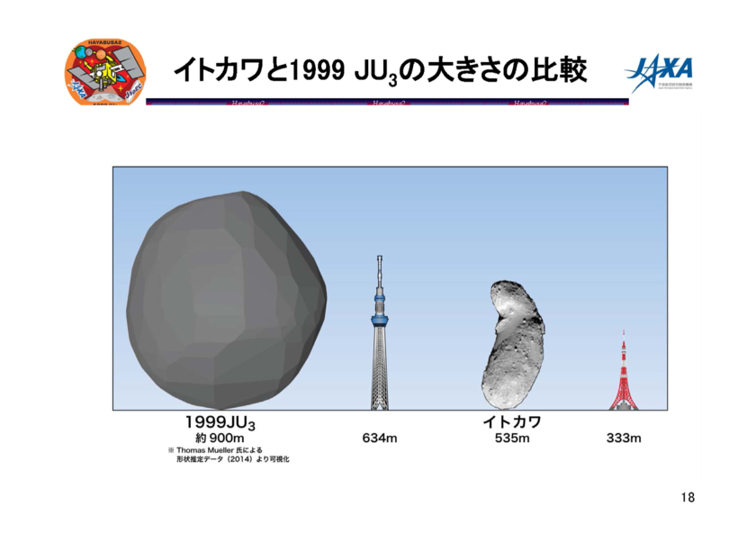 f:id:Imamura:20150721160543p:image