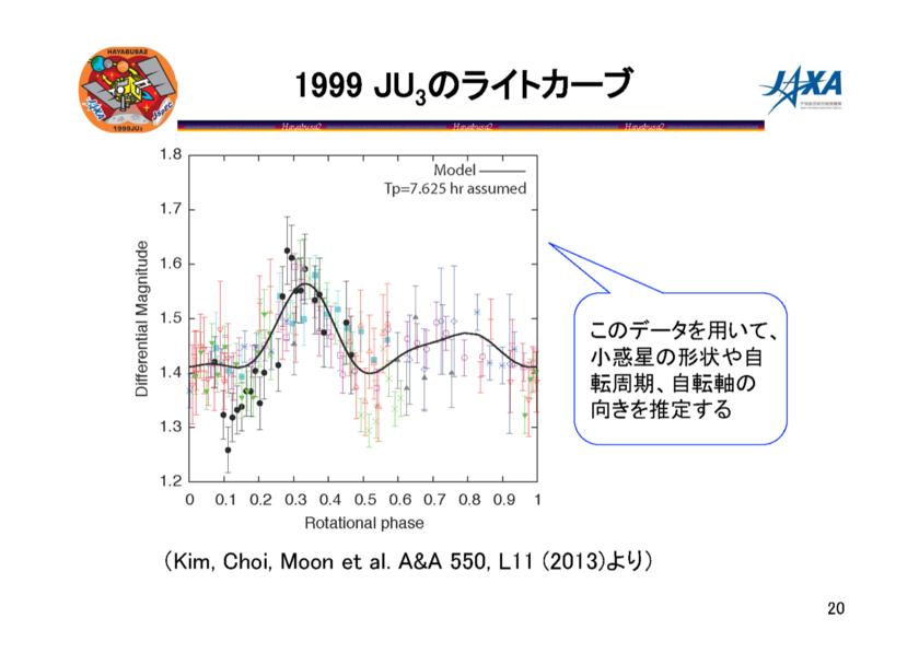 f:id:Imamura:20150721160545p:image