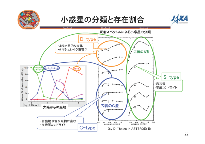 f:id:Imamura:20150721160547p:image