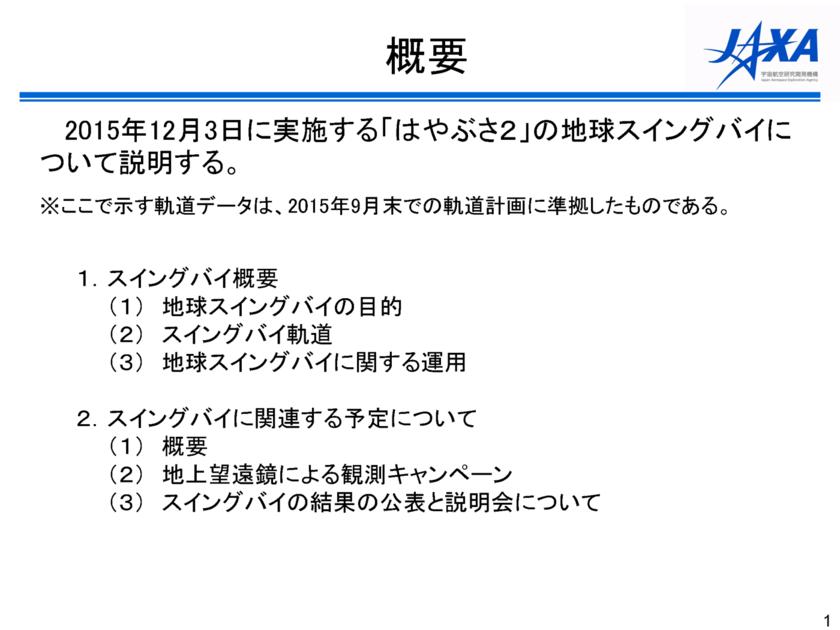 f:id:Imamura:20151014213228p:plain