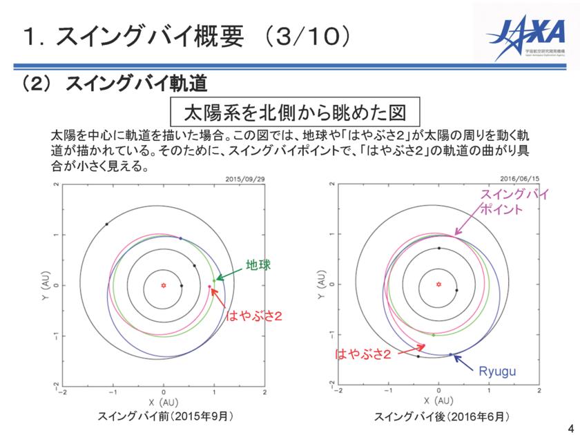 f:id:Imamura:20151014213231p:plain