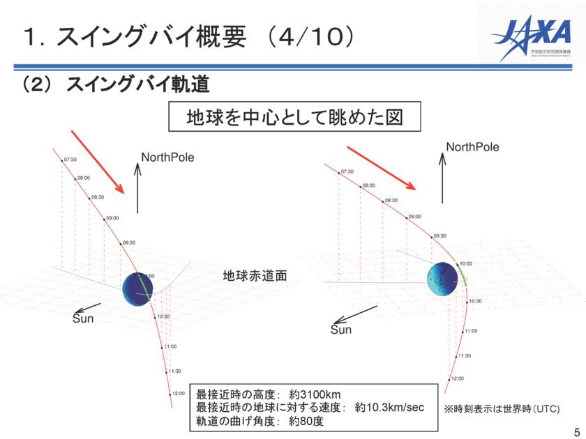 f:id:Imamura:20151014213232p:plain
