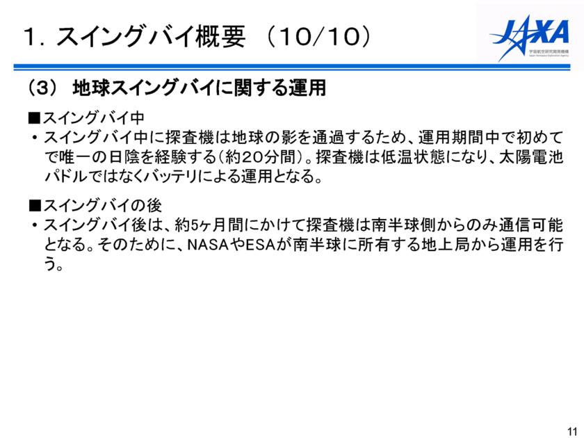 2015/10/14はやぶさ2地球スイングバイ