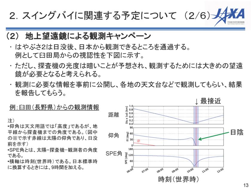 f:id:Imamura:20151014213240p:plain