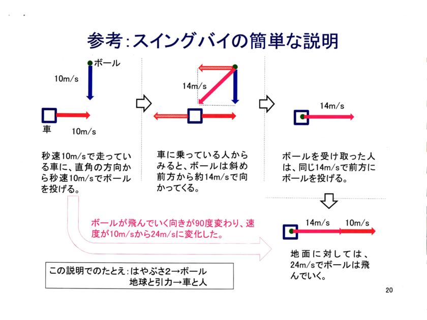 f:id:Imamura:20151014213247p:plain