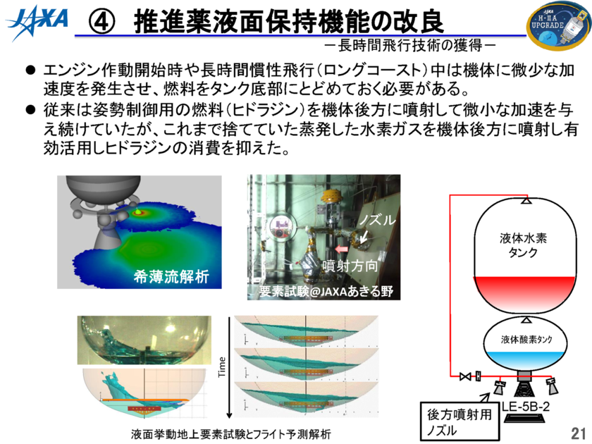 2015/10/30基幹ロケット高度化