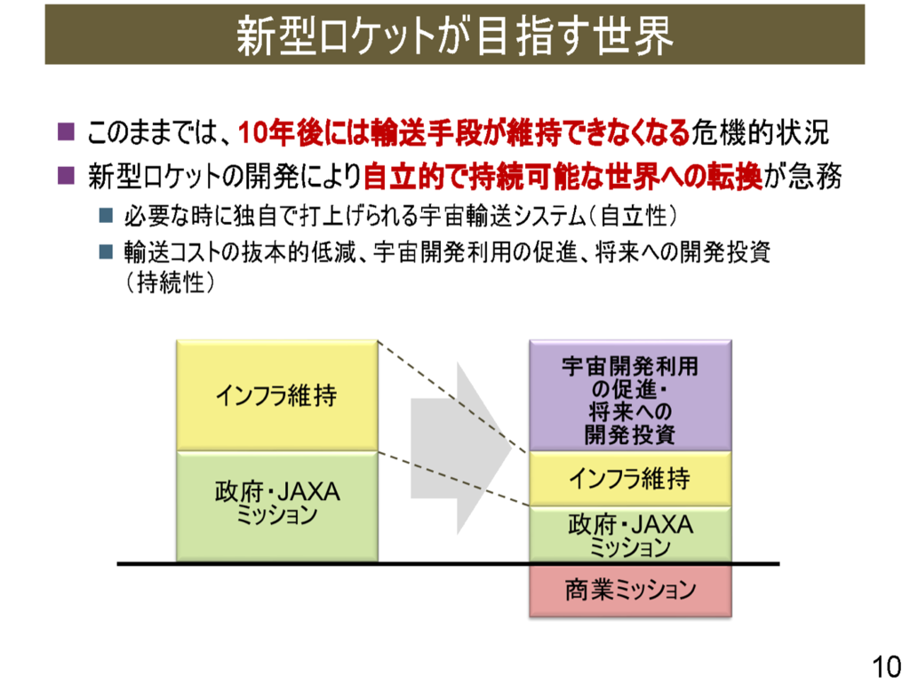 f:id:Imamura:20160720100029p:image