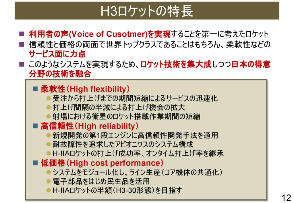 f:id:Imamura:20160720100031p:image