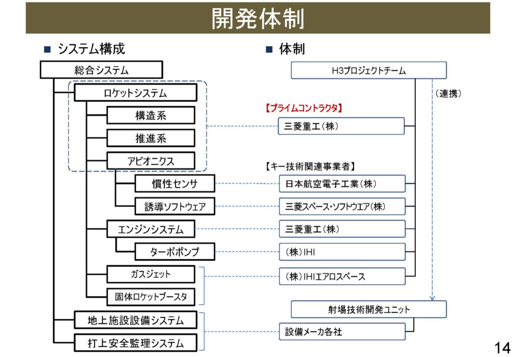 f:id:Imamura:20160720100033p:image