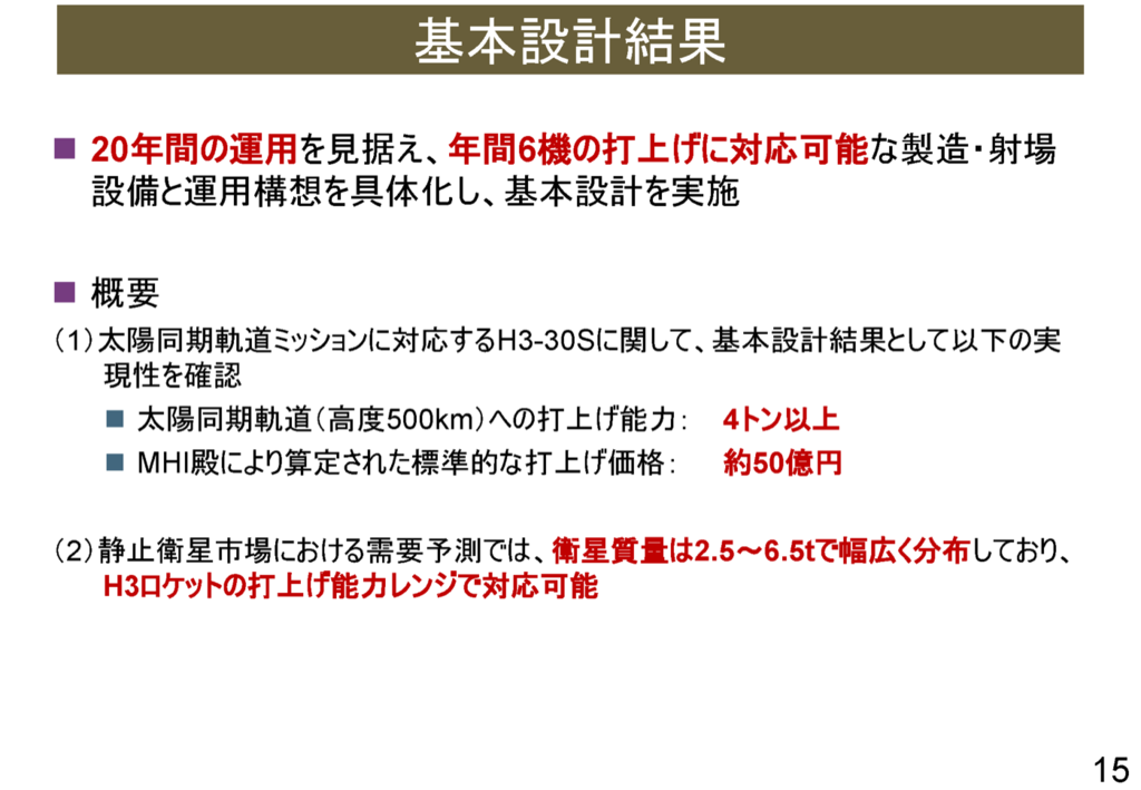 f:id:Imamura:20160720100034p:image