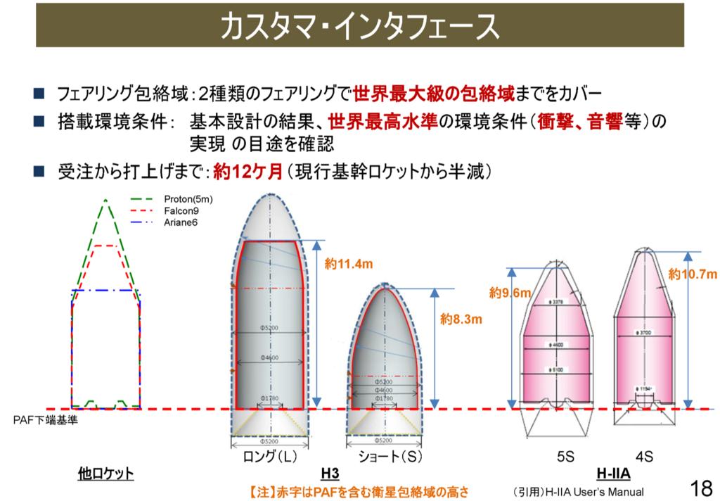 f:id:Imamura:20160720100037p:plain
