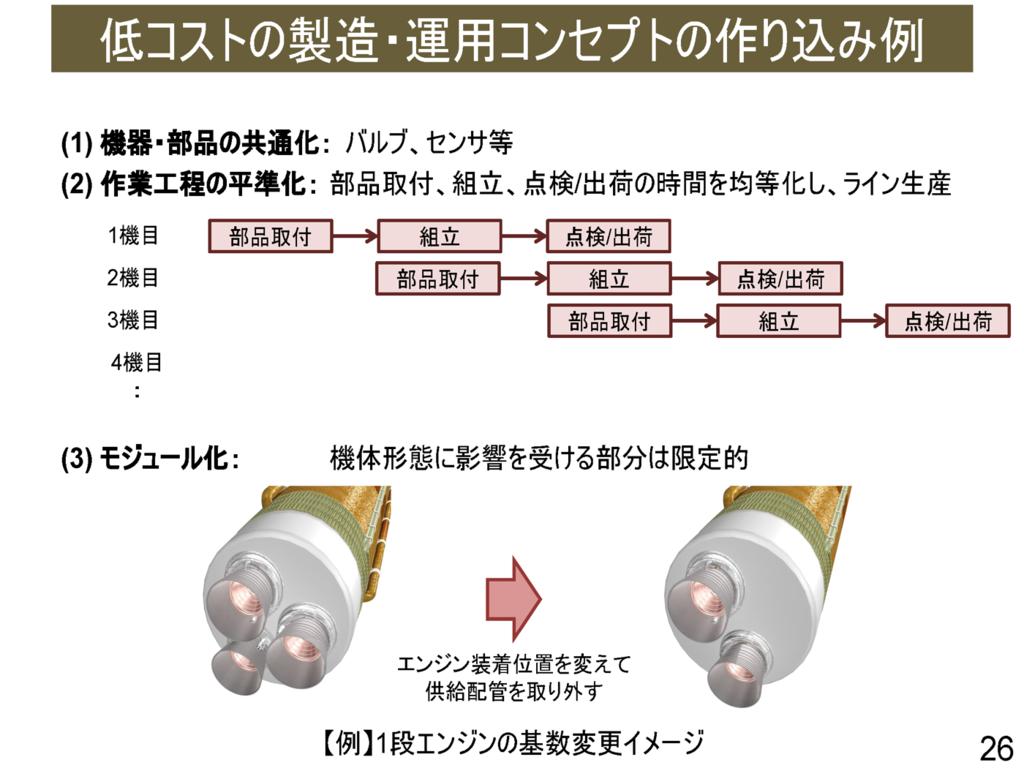 f:id:Imamura:20160720100045p:plain