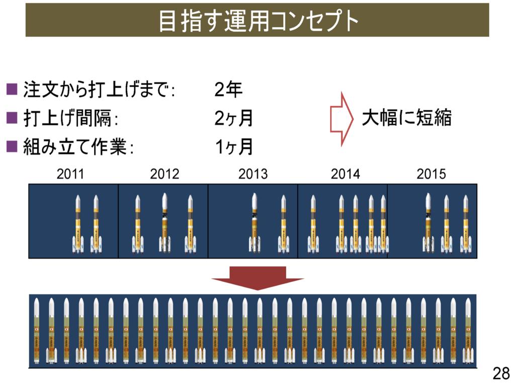 f:id:Imamura:20160720100047p:plain