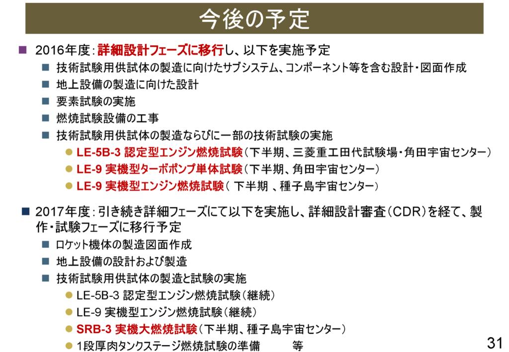 f:id:Imamura:20160720100050p:image