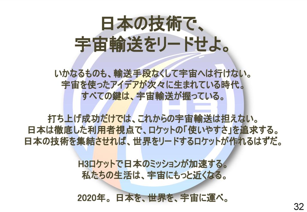 f:id:Imamura:20160720100051p:image