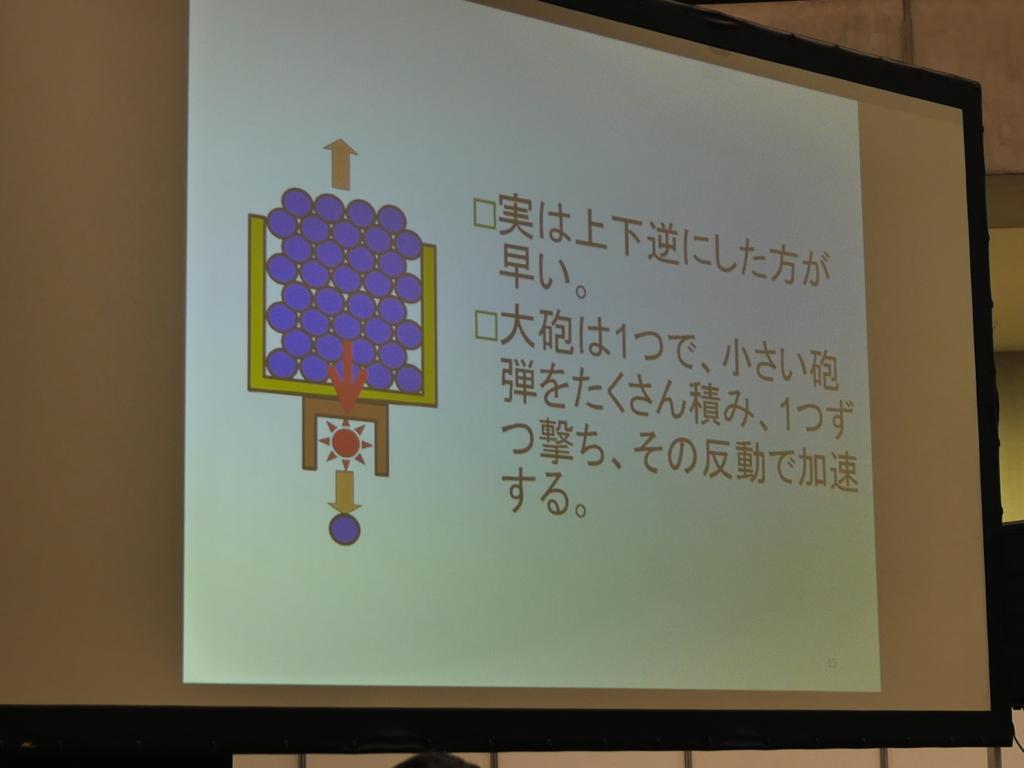 f:id:Imamura:20160807134733j:plain:h150