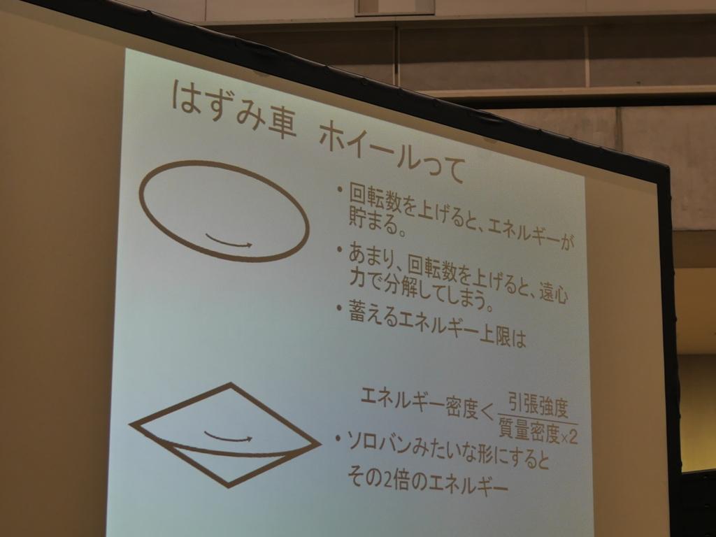f:id:Imamura:20160807135837j:plain:h150