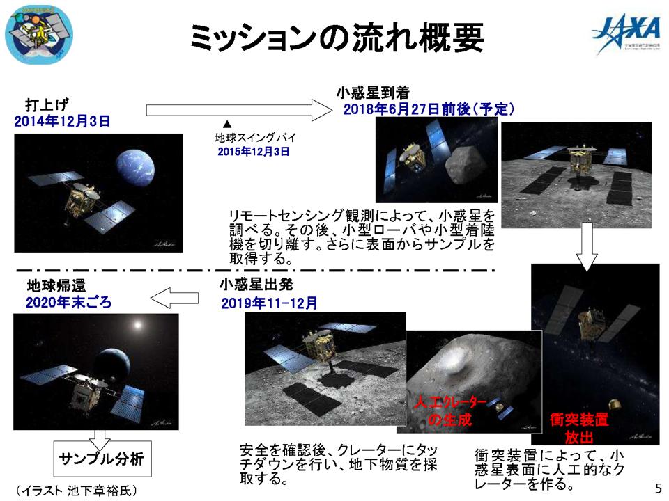 f:id:Imamura:20180607122555p:plain