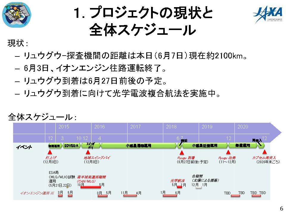 f:id:Imamura:20180607122556p:plain