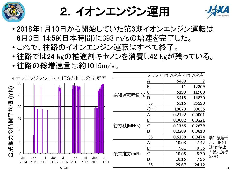 f:id:Imamura:20180607122557p:plain