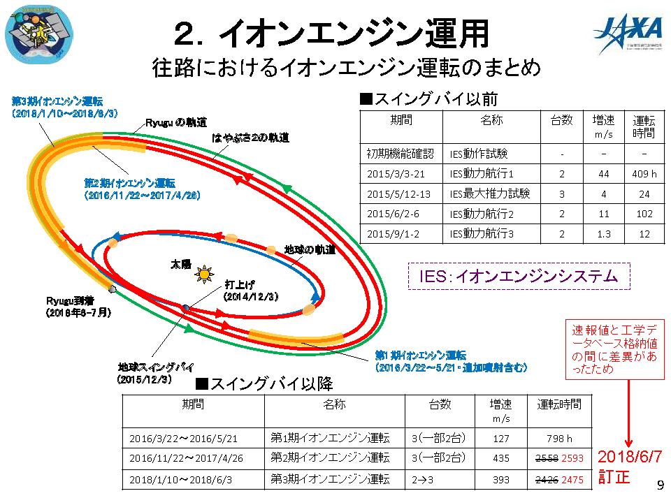 f:id:Imamura:20180607122559p:plain