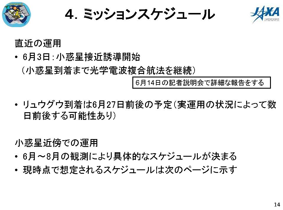 f:id:Imamura:20180607122604p:plain