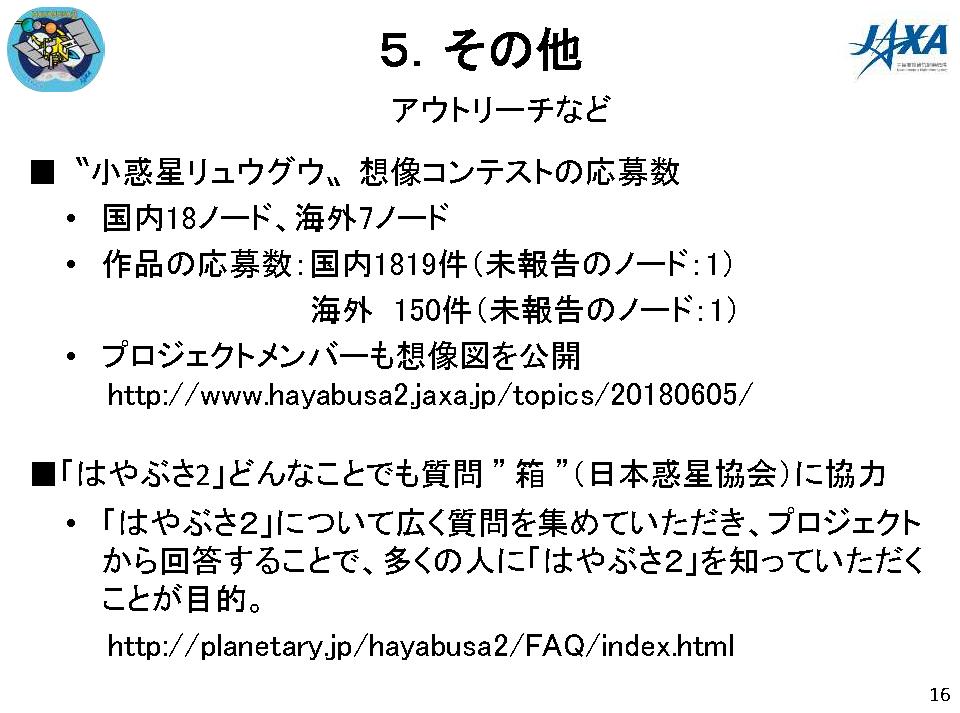 f:id:Imamura:20180607122606p:plain