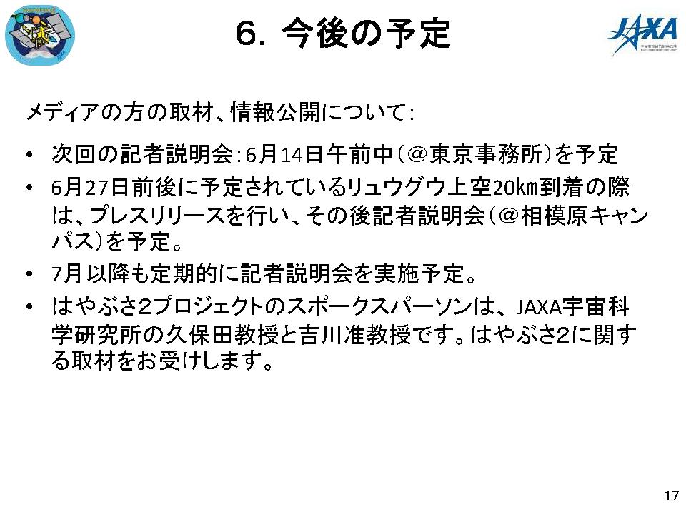 f:id:Imamura:20180607122607p:plain