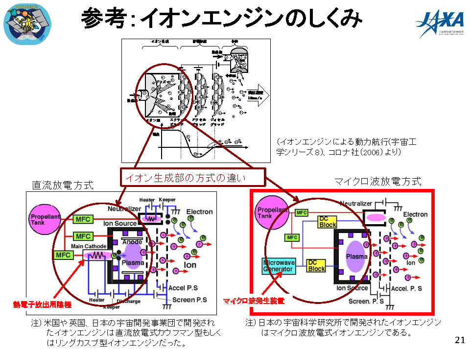 f:id:Imamura:20180607122611p:plain