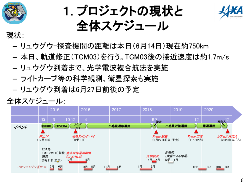 f:id:Imamura:20180614121428p:plain