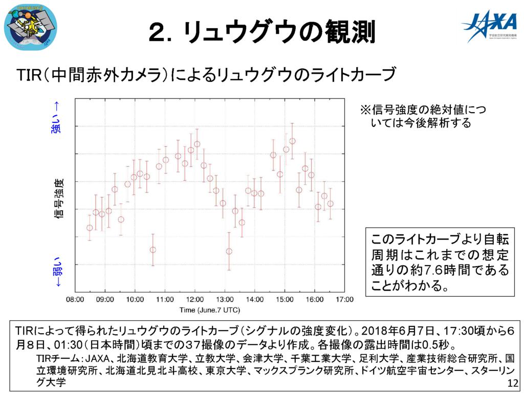 f:id:Imamura:20180614121434p:plain