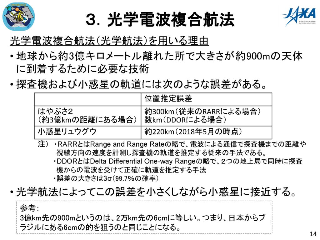 f:id:Imamura:20180614121436p:plain